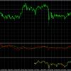 dollindex-indicator1