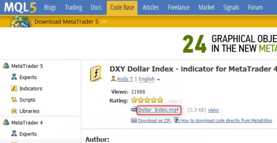 dollindex-indicator3