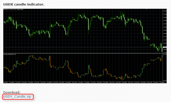 dollindex-indicator6