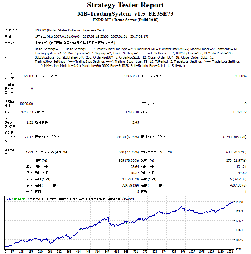 Mbs trading system